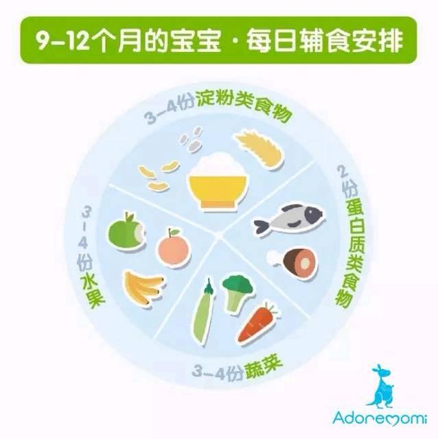 宝宝每天的奶量和辅食建议:7个月到3岁